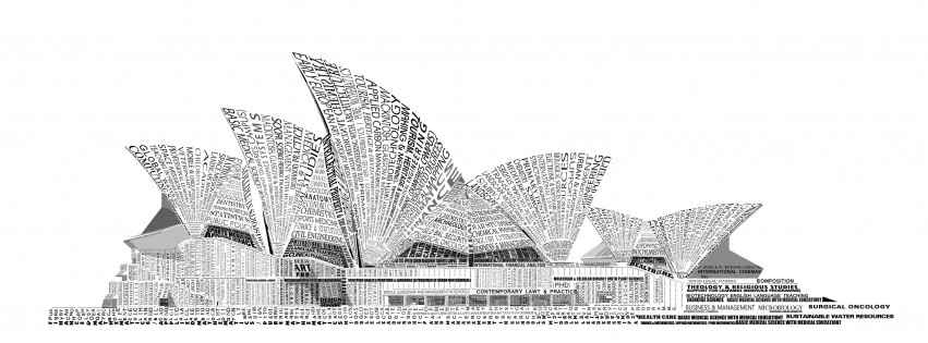 Opera House Sydney Typography Wallpaper for Social Media Facebook Cover